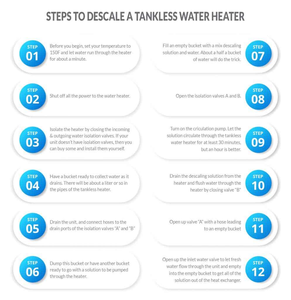 Just add Vinegar Kelaro Tankless Water Heater Flushing Kit Water ...